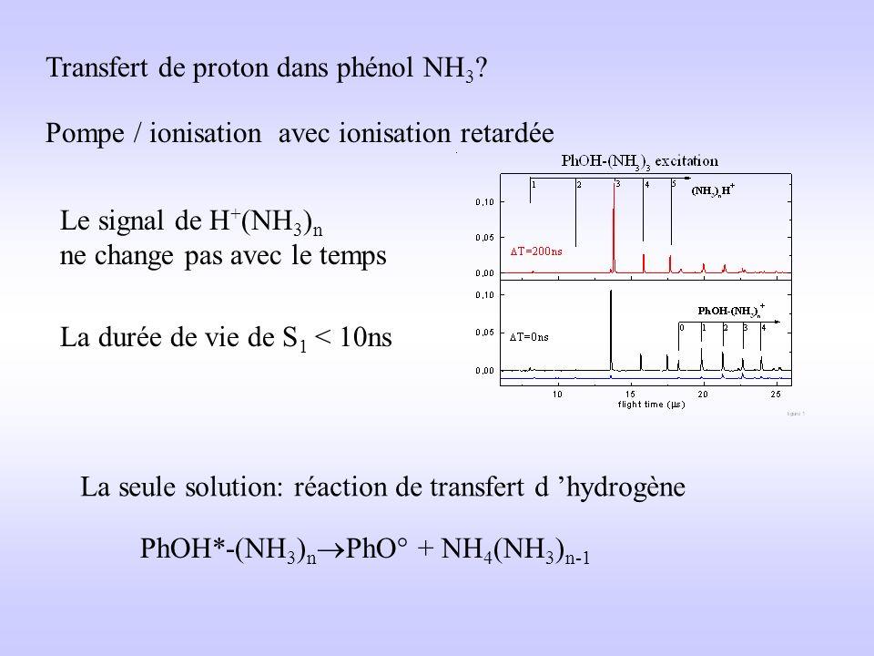 Transfert de proton dans phénol NH3