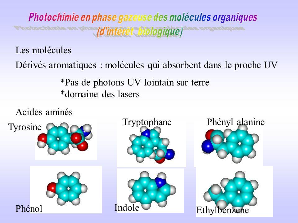 Dérivés aromatiques : molécules qui absorbent dans le proche UV