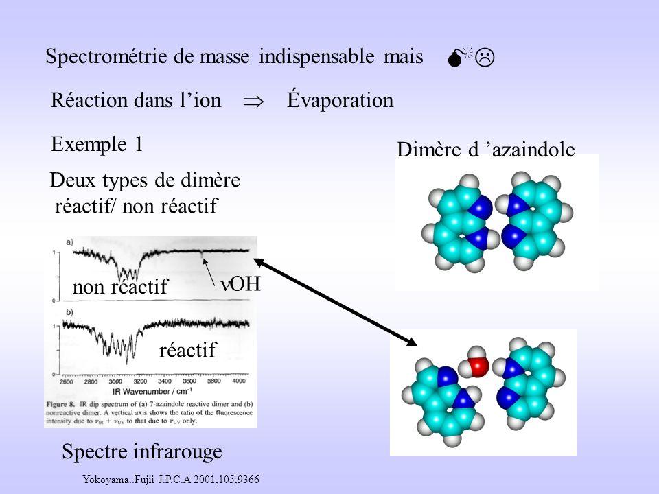  Spectrométrie de masse indispensable mais Réaction dans l'ion 