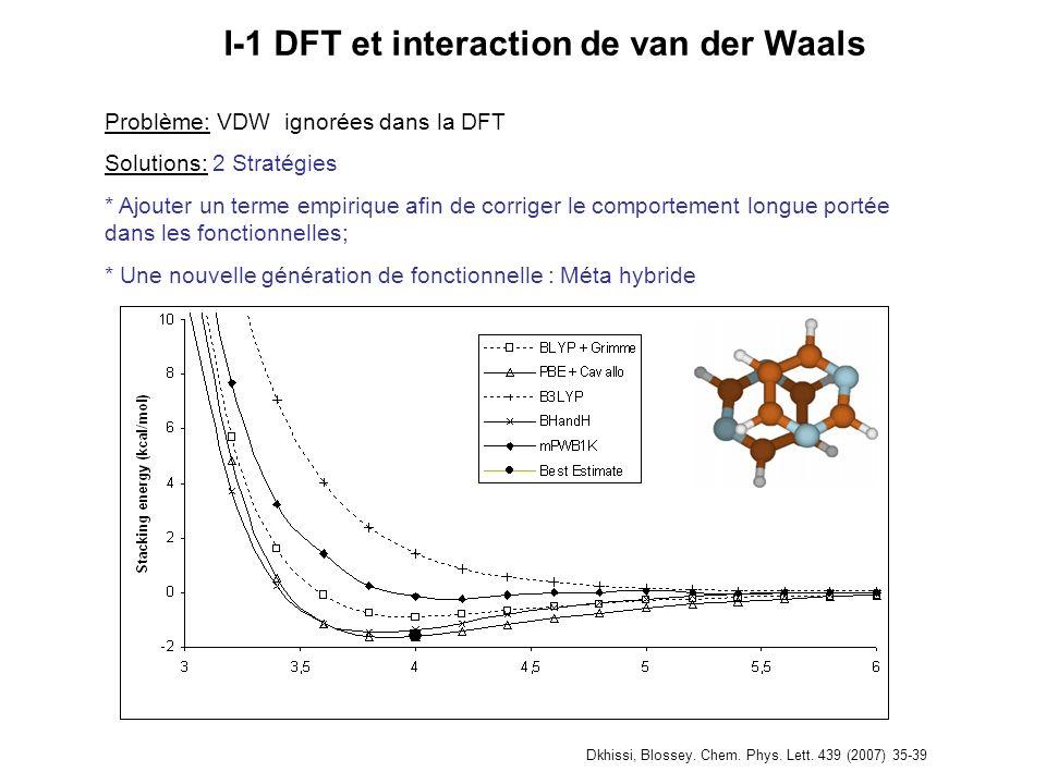 I-1 DFT et interaction de van der Waals