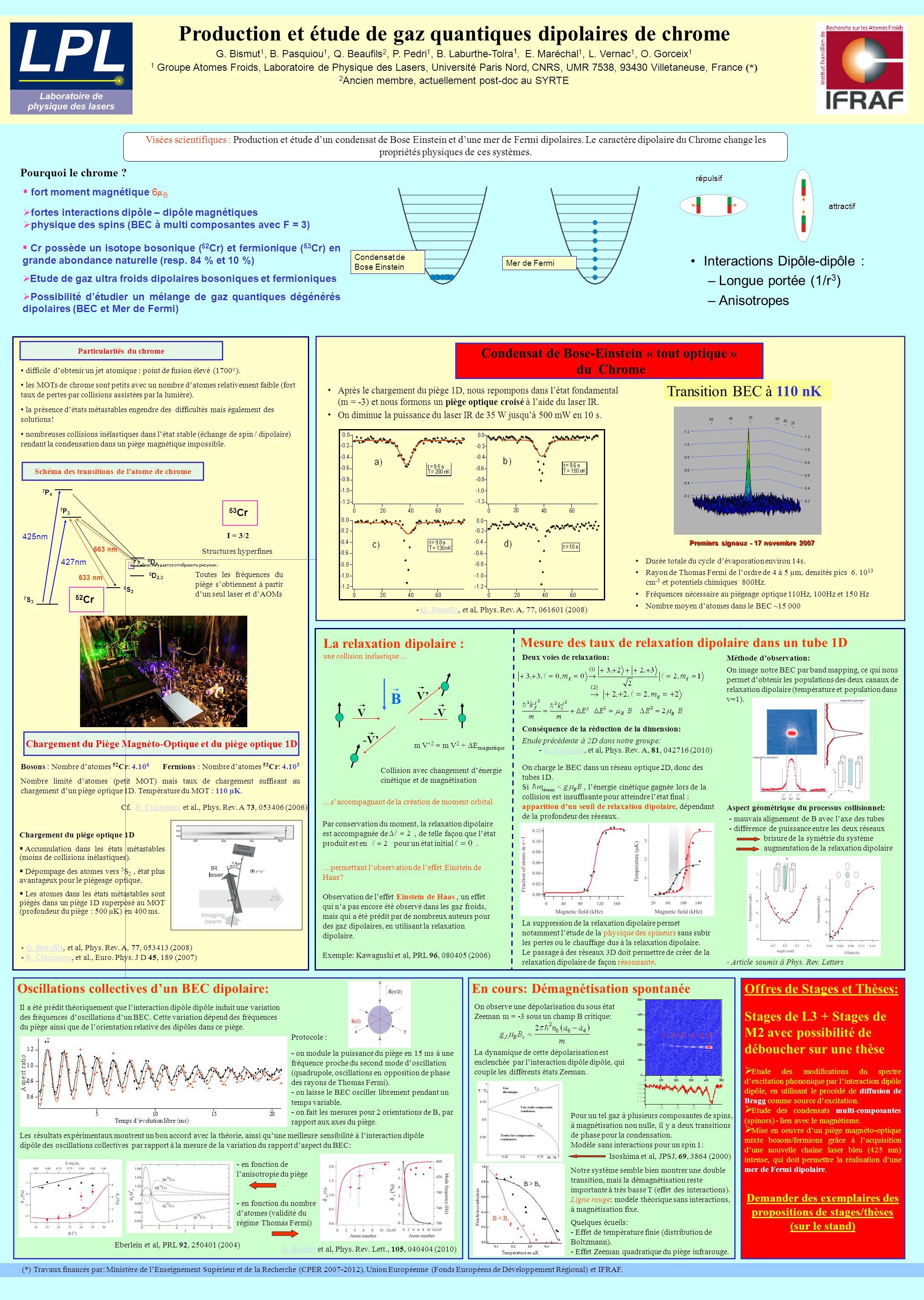Production et étude de gaz quantiques dipolaires de chrome