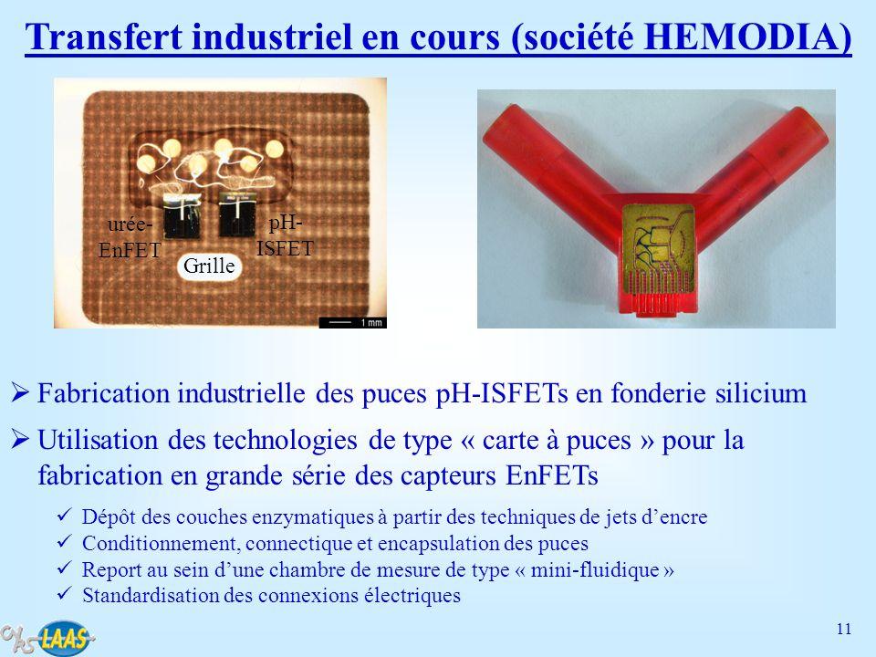 Transfert industriel en cours (société HEMODIA)