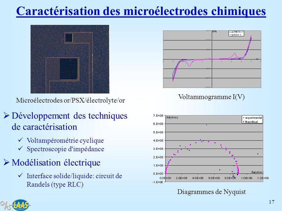 Caractérisation des microélectrodes chimiques