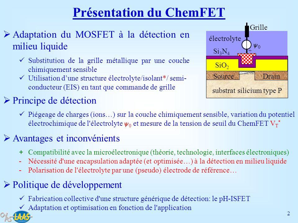 Présentation du ChemFET