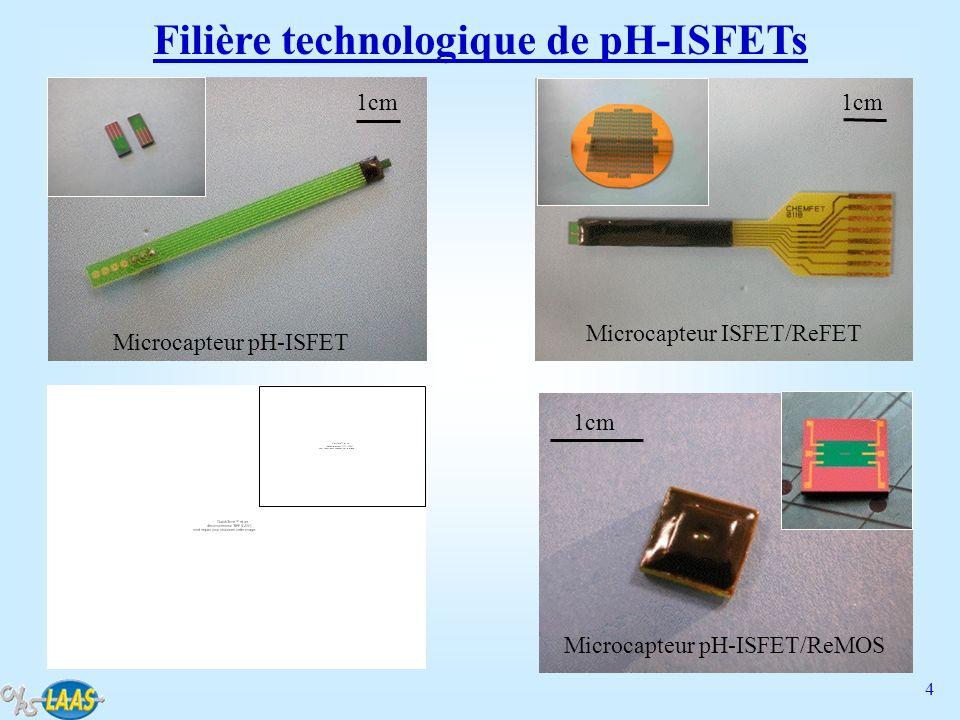 Filière technologique de pH-ISFETs