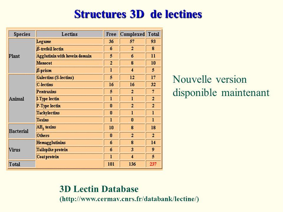 Structures 3D de lectines