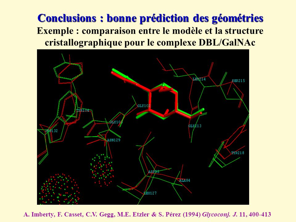 Conclusions : bonne prédiction des géométries