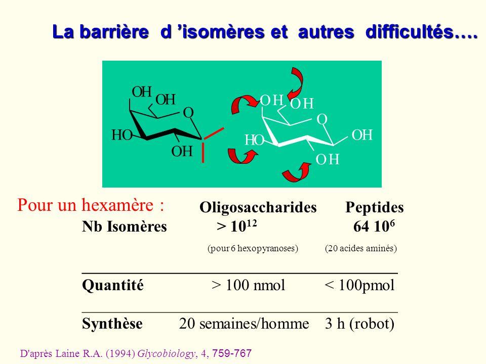 La barrière d 'isomères et autres difficultés….
