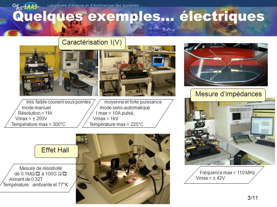 Quelques exemples… électriques
