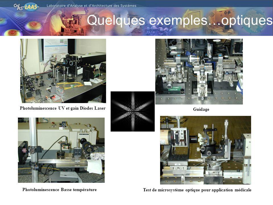 Quelques exemples…optiques