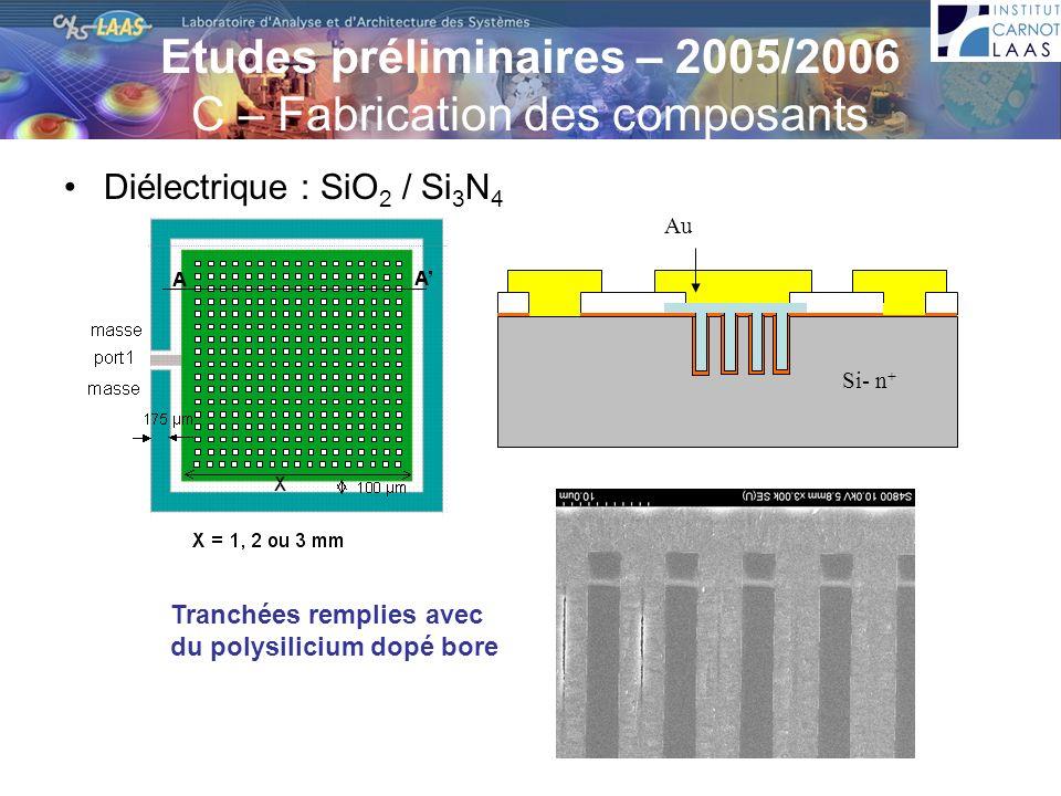 Etudes préliminaires – 2005/2006 C – Fabrication des composants