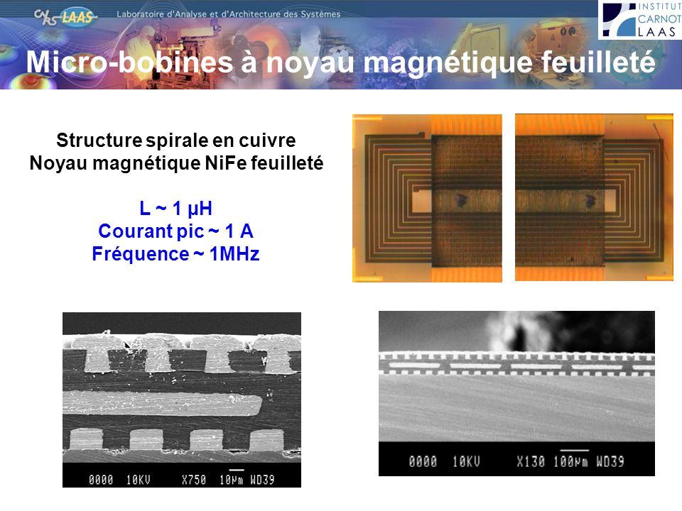 Micro-bobines à noyau magnétique feuilleté