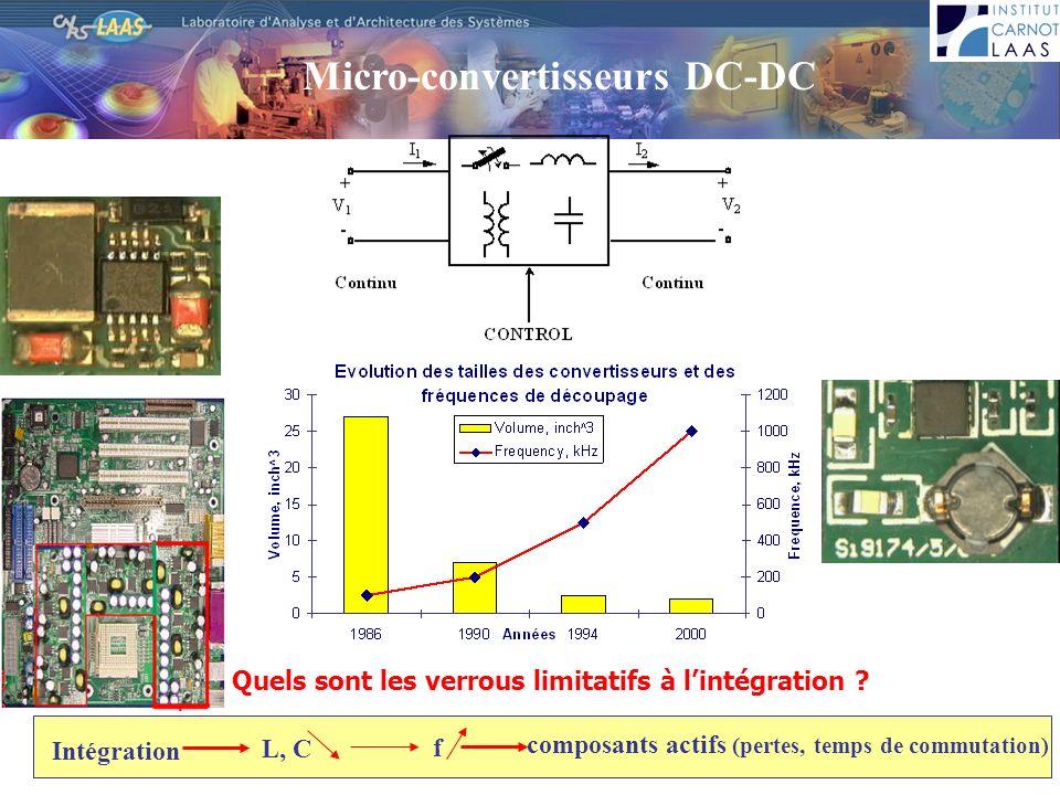Micro-convertisseurs DC-DC