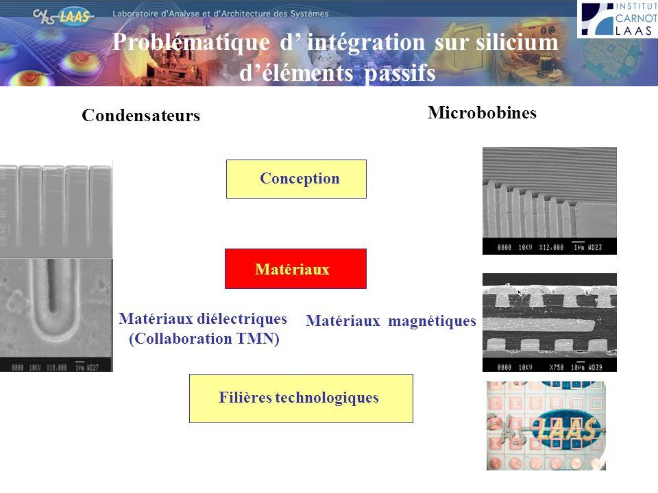 Problématique d' intégration sur silicium d'éléments passifs