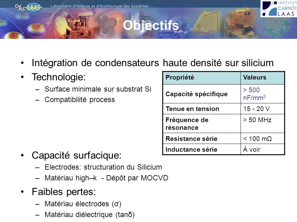Objectifs Intégration de condensateurs haute densité sur silicium