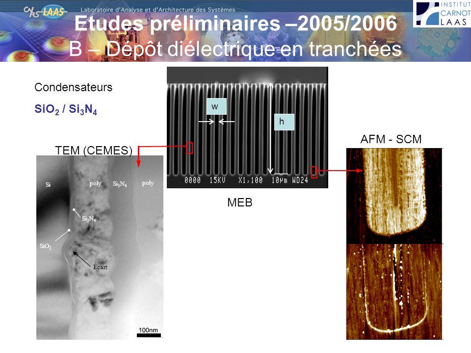 Etudes préliminaires –2005/2006 B – Dépôt diélectrique en tranchées