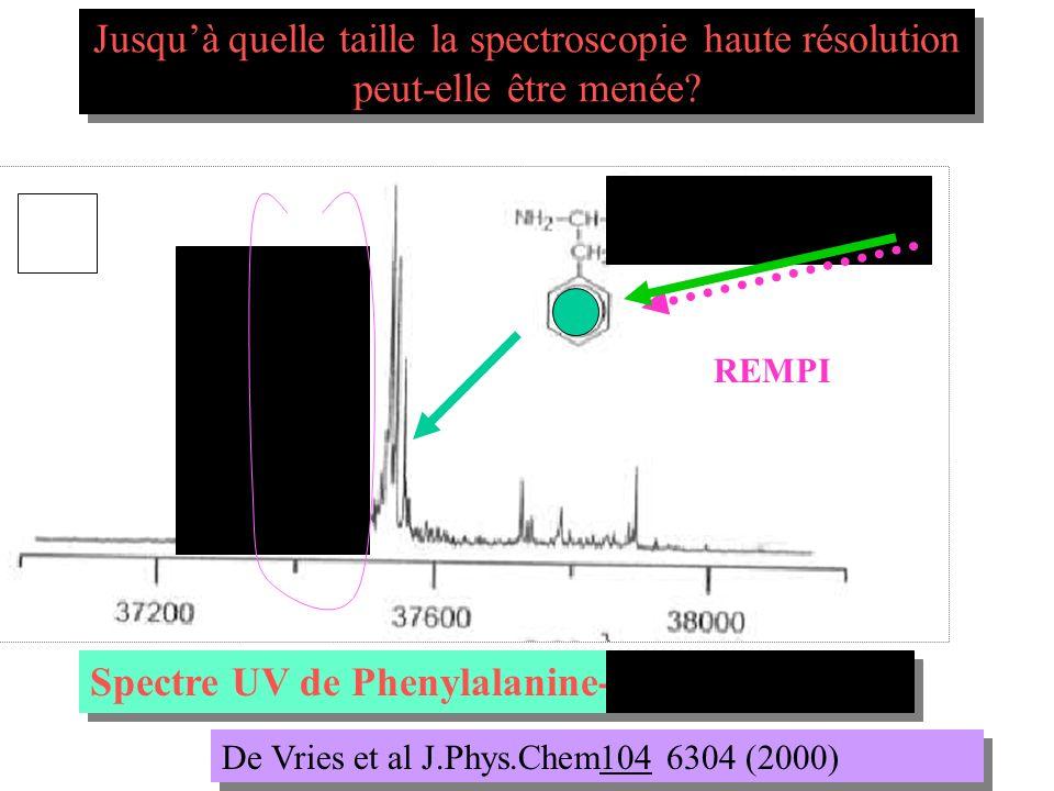 Spectre UV de Phenylalanine-Glycine-Glycine