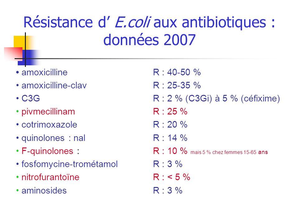 Résistance d' E.coli aux antibiotiques : données 2007