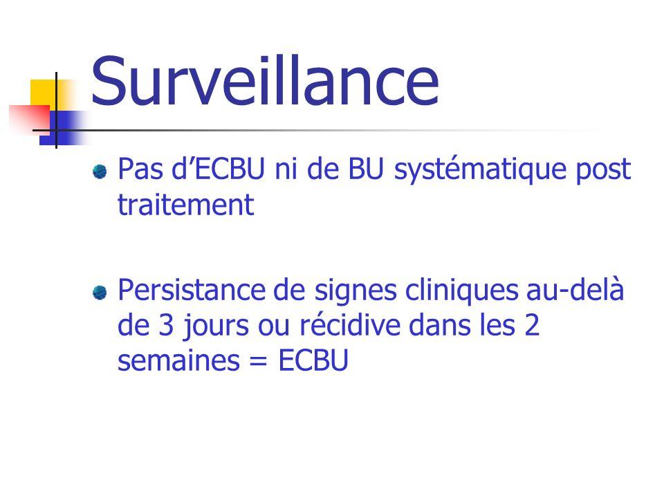 Surveillance Pas d'ECBU ni de BU systématique post traitement
