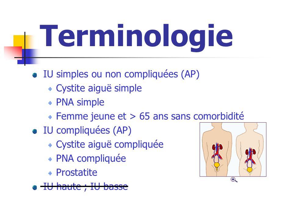 Terminologie IU simples ou non compliquées (AP) Cystite aiguë simple