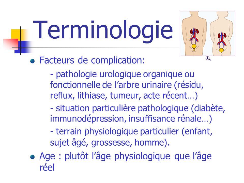 Terminologie Facteurs de complication: