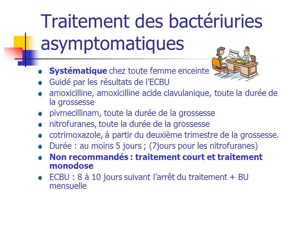 Traitement des bactériuries asymptomatiques