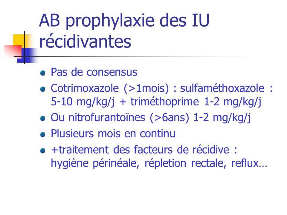 AB prophylaxie des IU récidivantes