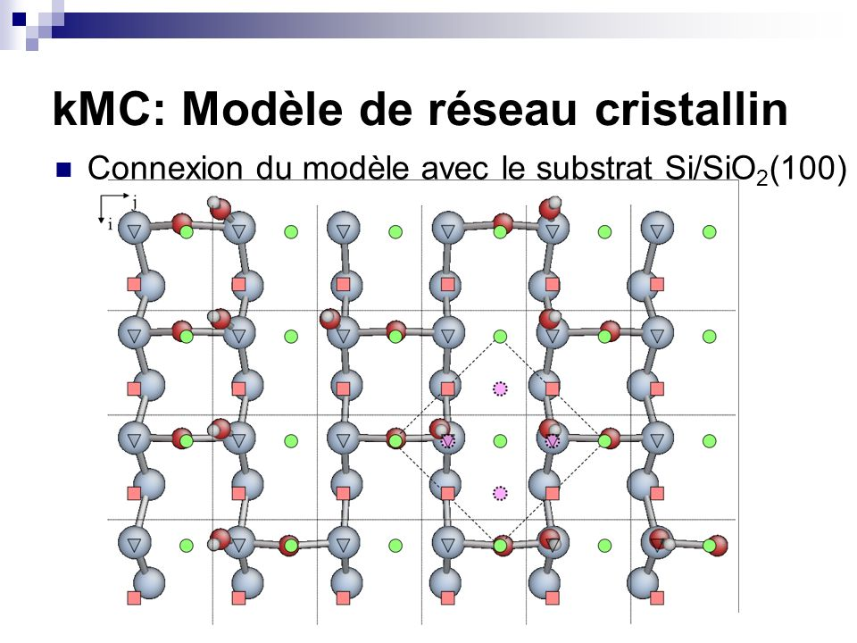 kMC: Modèle de réseau cristallin