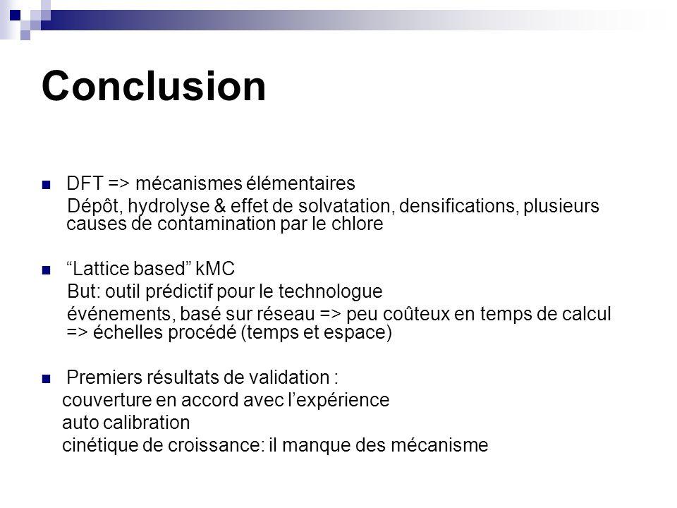Conclusion DFT => mécanismes élémentaires