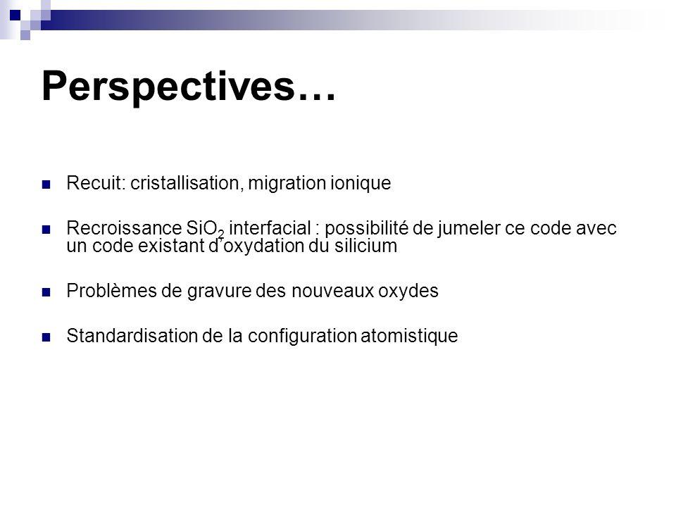 Perspectives… Recuit: cristallisation, migration ionique