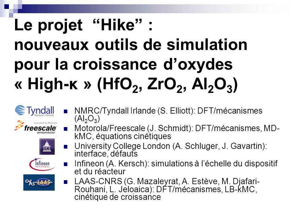 Le projet Hike : nouveaux outils de simulation pour la croissance d'oxydes « High-κ » (HfO2, ZrO2, Al2O3)