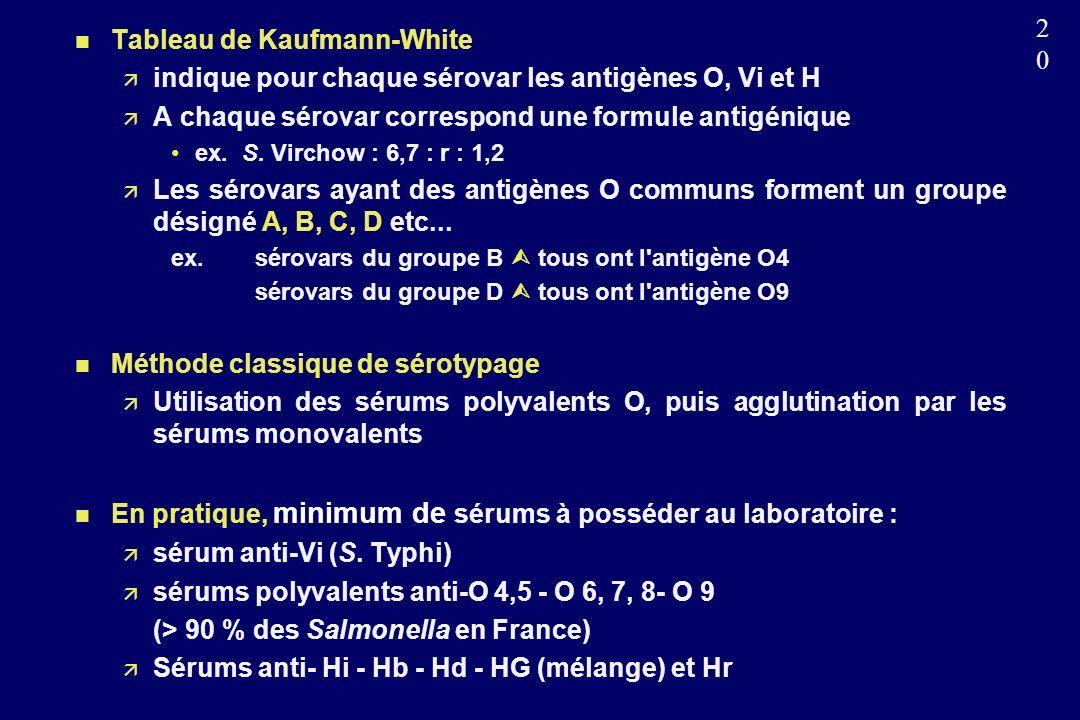Tableau de Kaufmann-White