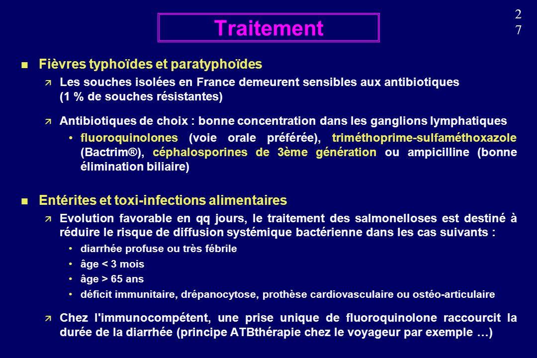 Traitement Fièvres typhoïdes et paratyphoïdes