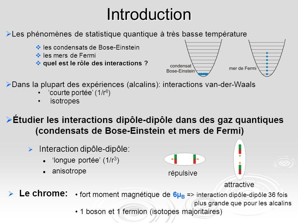 Introduction Les phénomènes de statistique quantique à très basse température. les condensats de Bose-Einstein.