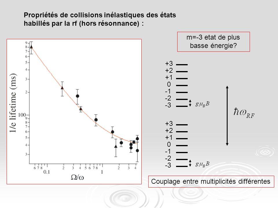 m=-3 etat de plus basse énergie