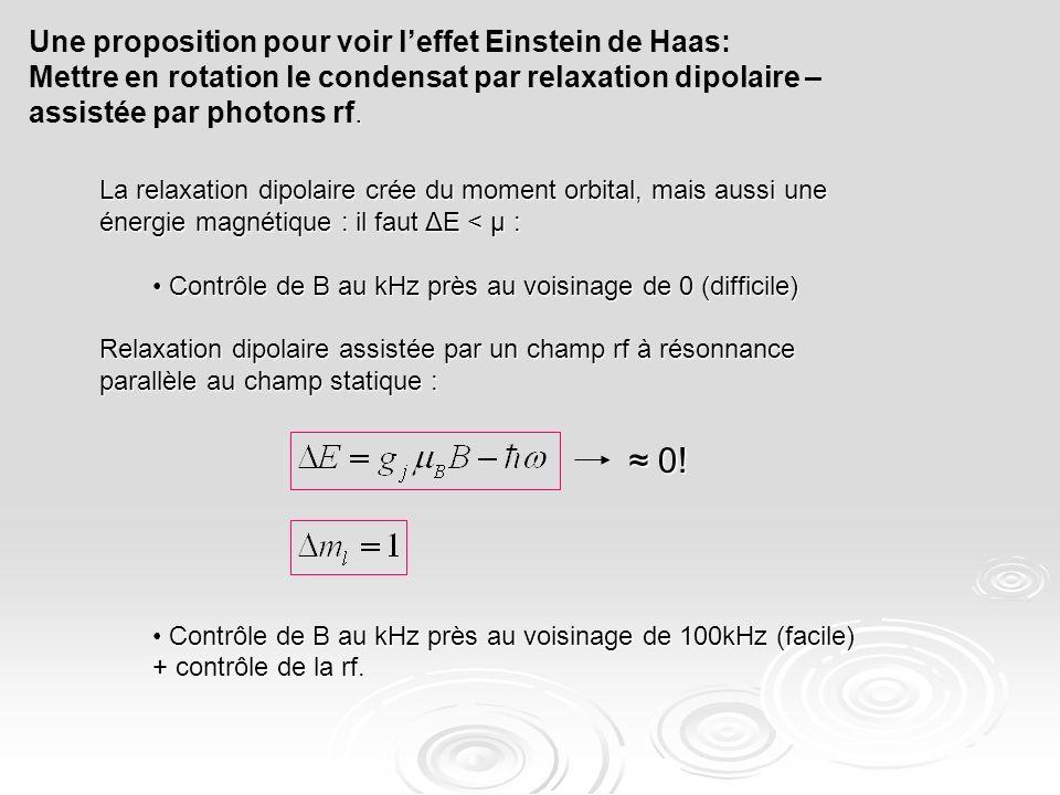 ≈ 0! Une proposition pour voir l'effet Einstein de Haas: