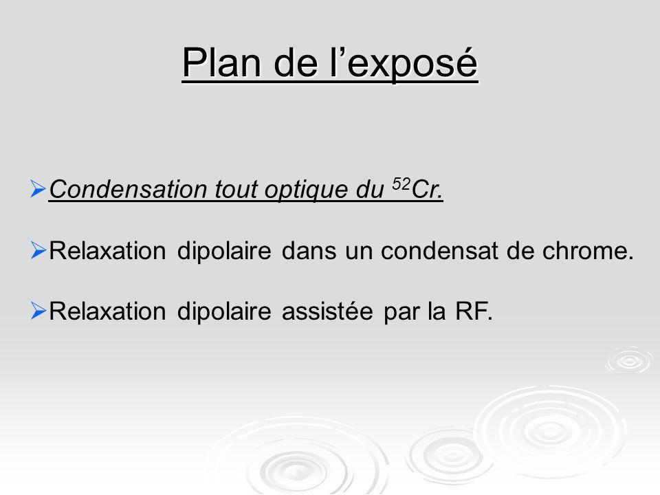 Plan de l'exposé Condensation tout optique du 52Cr.