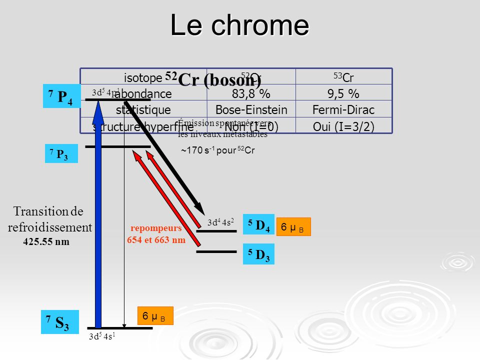 Le chrome 52Cr (boson) 7 P4 7 S3 Transition de refroidissement 5 D4