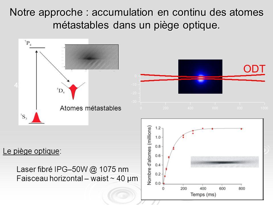 Notre approche : accumulation en continu des atomes métastables dans un piège optique.