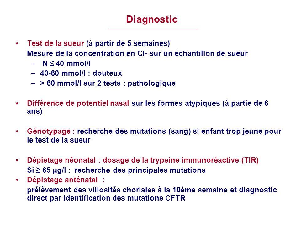 Diagnostic Test de la sueur (à partir de 5 semaines)
