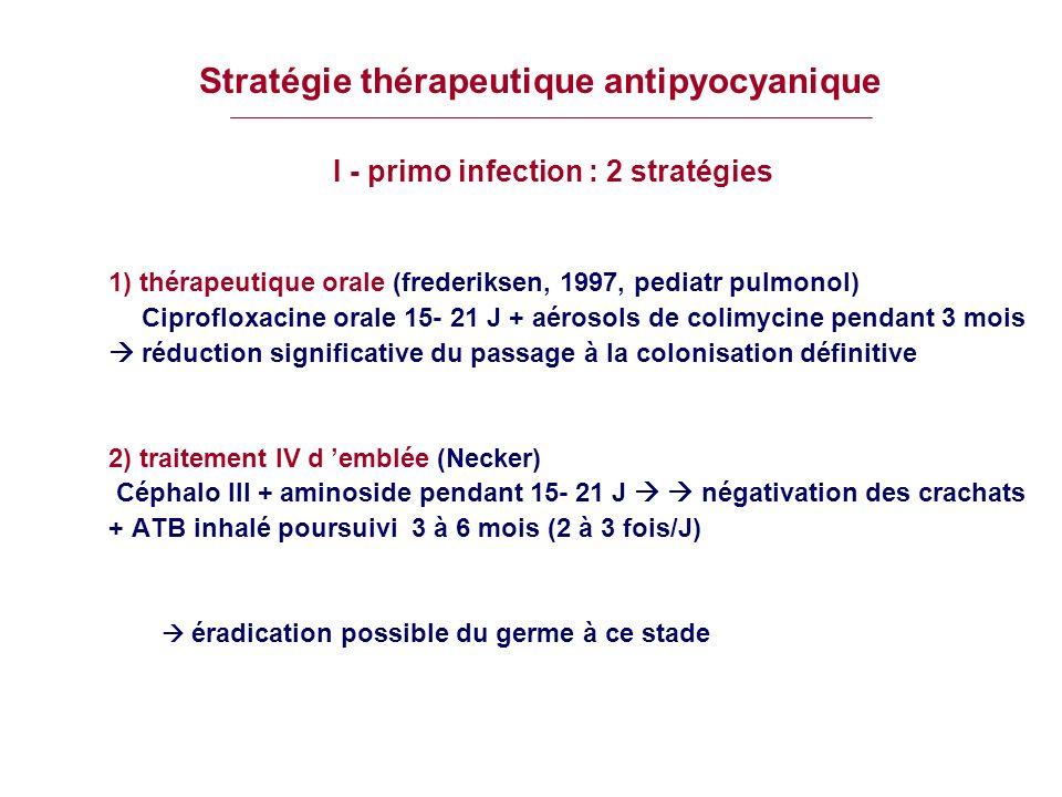 Stratégie thérapeutique antipyocyanique