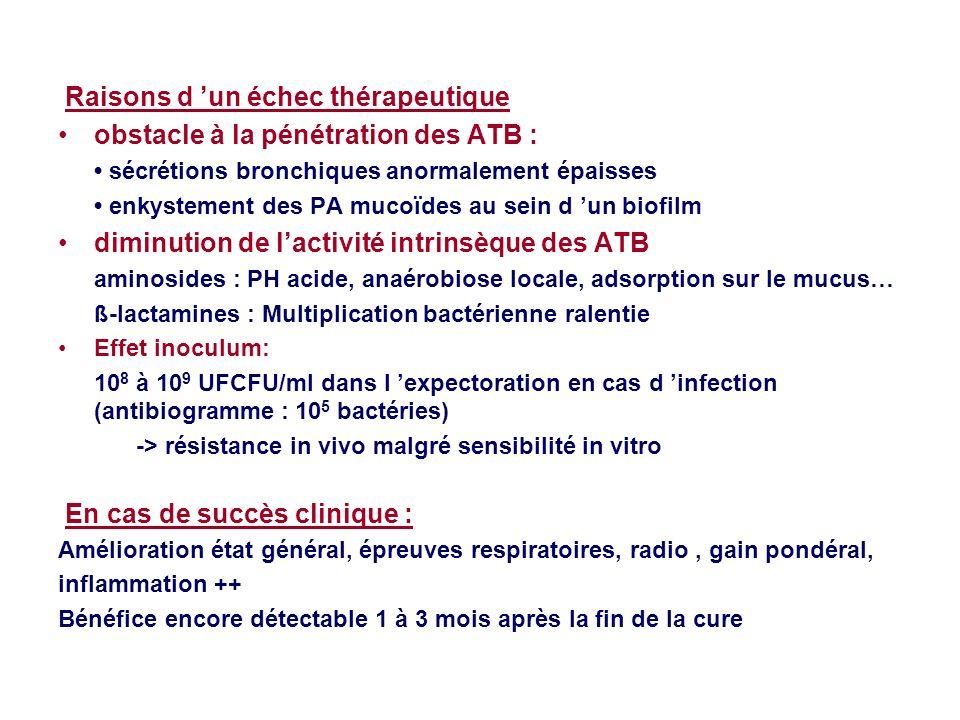 Raisons d 'un échec thérapeutique obstacle à la pénétration des ATB :