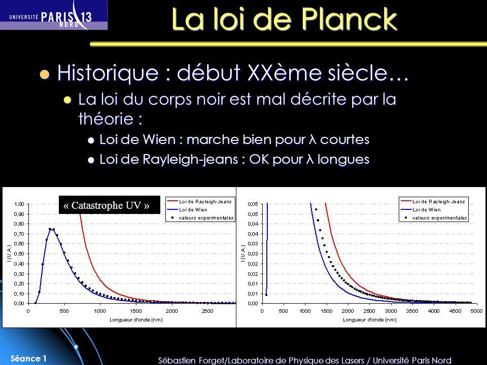 La loi de Planck Historique : début XXème siècle…