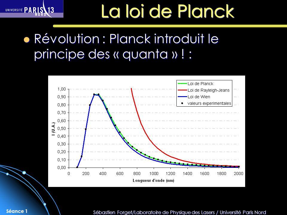 La loi de Planck Révolution : Planck introduit le principe des « quanta » ! :