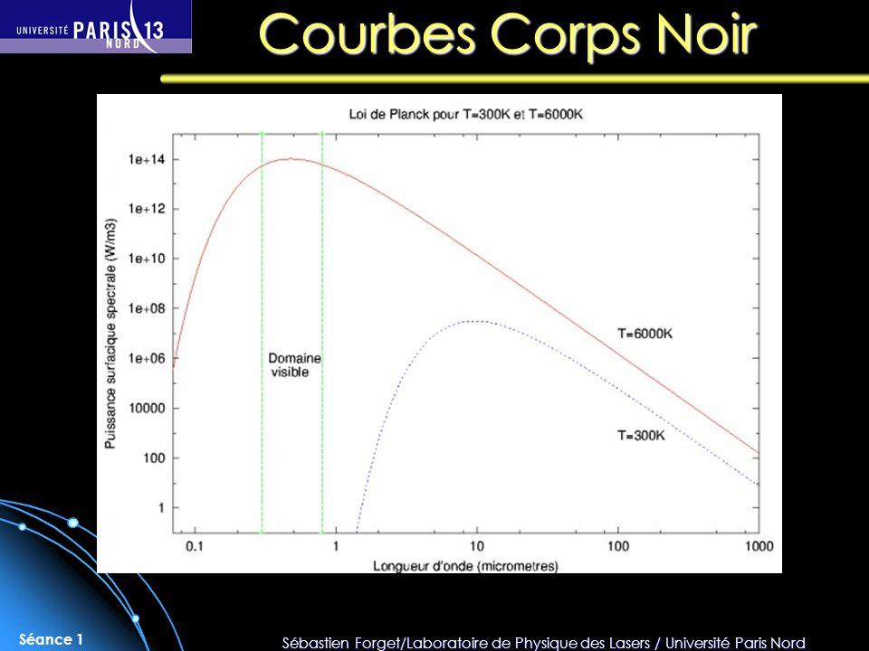 Courbes Corps Noir