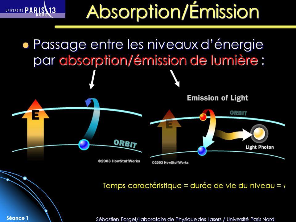 Absorption/Émission Passage entre les niveaux d'énergie par absorption/émission de lumière : Temps caractéristique = durée de vie du niveau = 