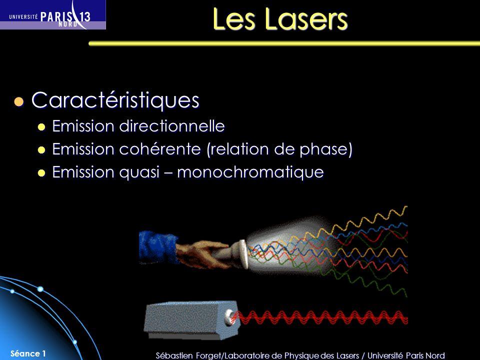 Les Lasers Caractéristiques Emission directionnelle