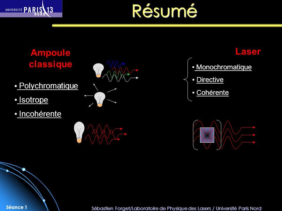Résumé Laser Ampoule classique Polychromatique Isotrope Incohérente