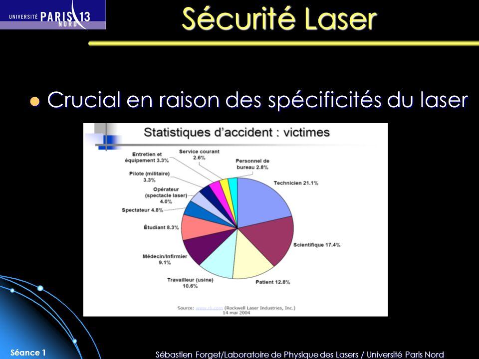 Sécurité Laser Crucial en raison des spécificités du laser