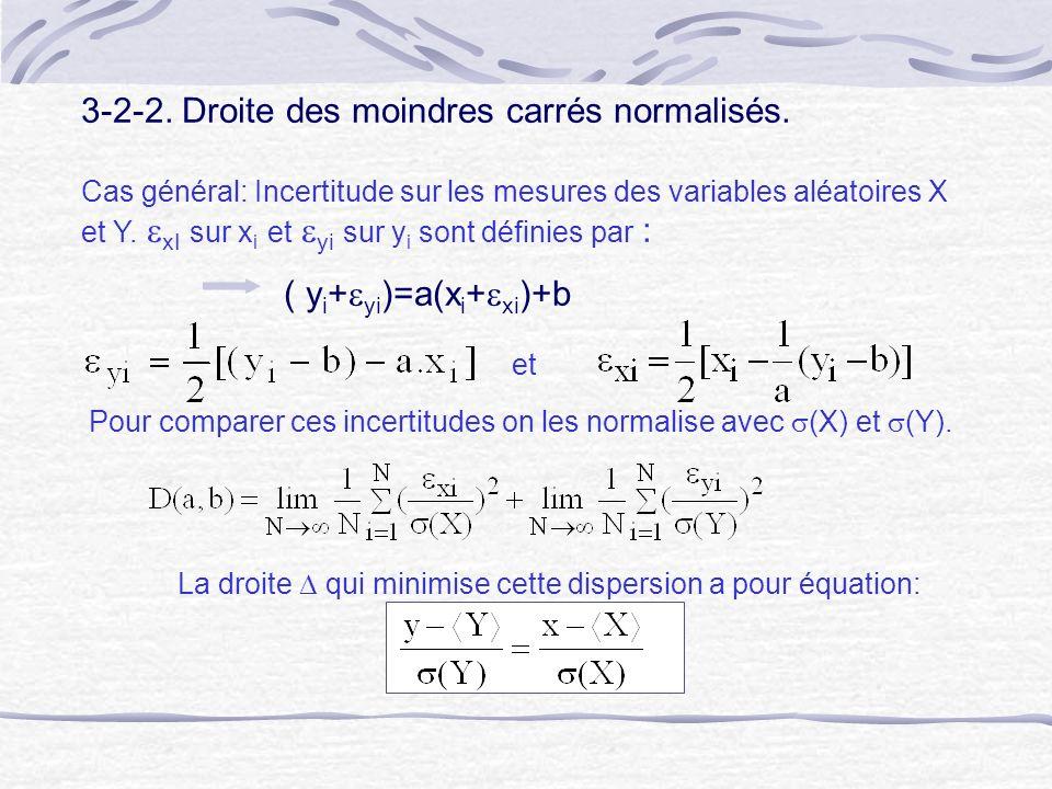 3-2-2. Droite des moindres carrés normalisés.